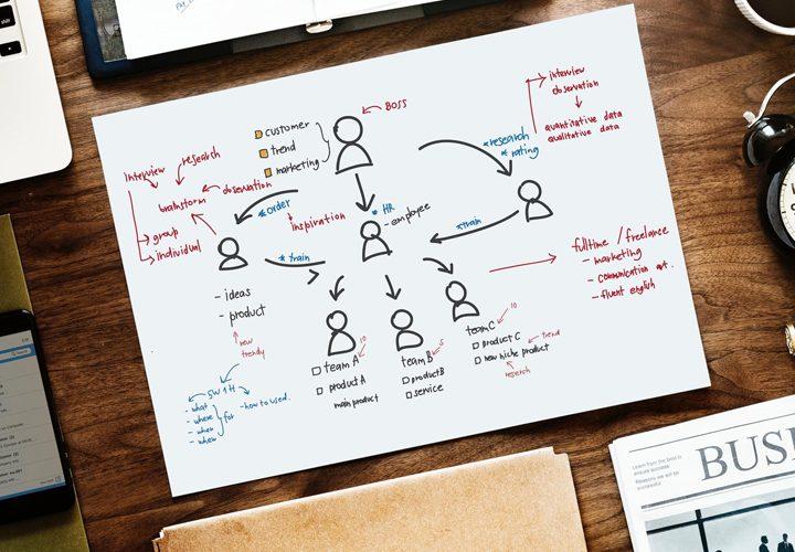 Formação nas Empresas: Um Custo ou Um Investimento?